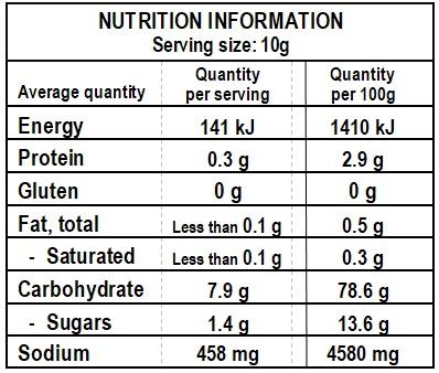 Cosmo's Chicken Gravy Nutrition