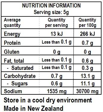 Cosmo's Chicken Salt Nutrition
